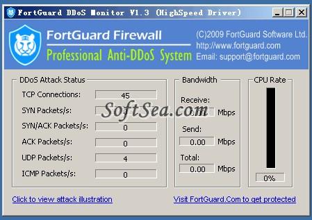 FortGuard DDoS Attack Monitor Screenshot