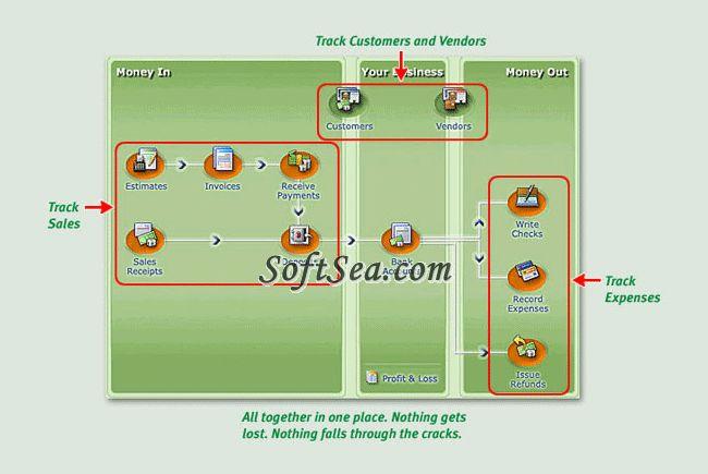 QuickBooks Simple Start Free Starter Edition Screenshot