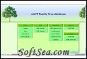 cvbFT Family Tree Database